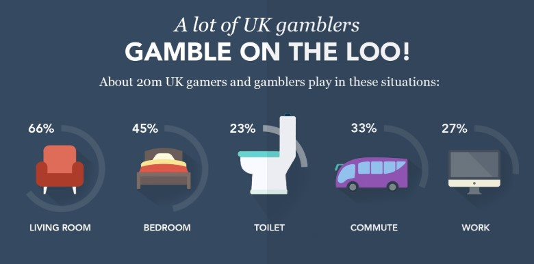 Betting in the United Kingdom.